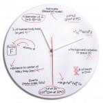 Reloj científico