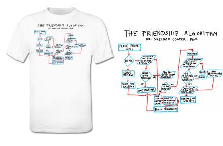 Camiseta algoritmo de las relaciones
